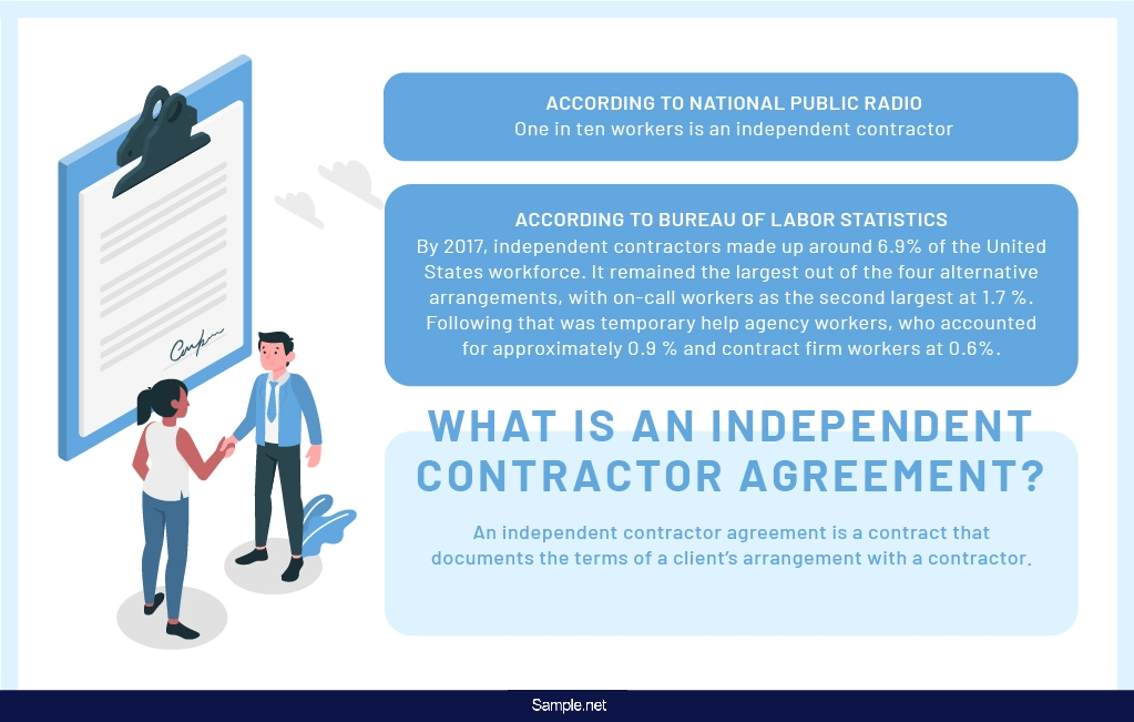 basic-contractor-agreement-sample-net-01