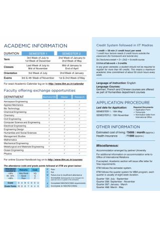Academic Information Fact Sheet