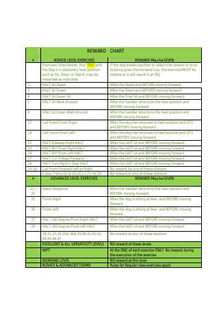 Basic Reward Chart Example