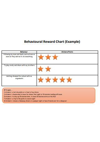 Behavioural Reward Chart