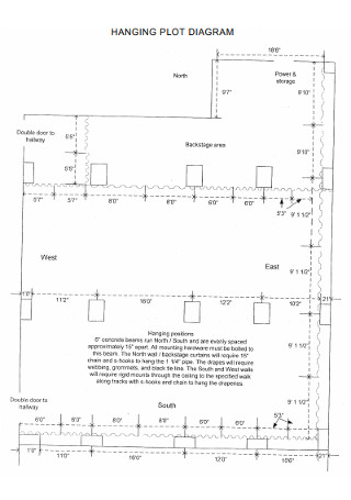 Hanging Plot Diagram