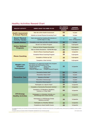 Healthy Activities Reward Chart