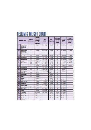 Helium Weight Chart