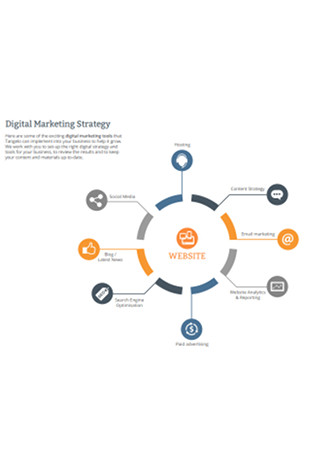 Online or Digital Business Marketing Strategy Sample