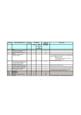 Payroll Statement Example