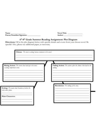 Plot Diagram Summer Reading Assignment