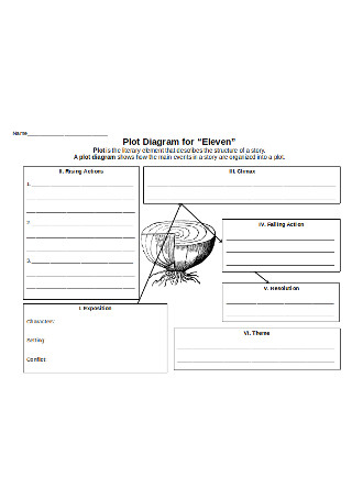 Plot Diagram for Eleven