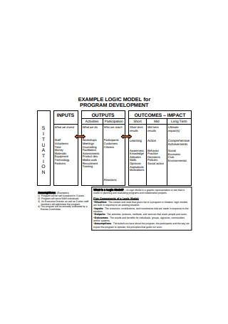 Program Logic Model Sample