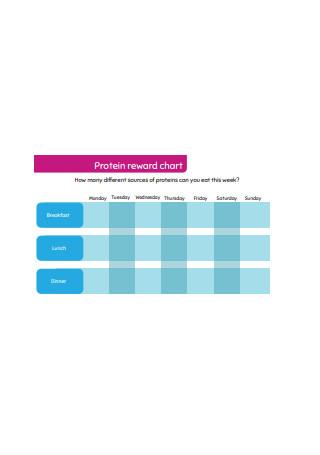 Protein Reward Chart