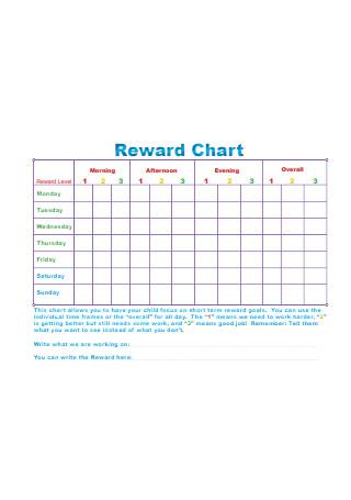 Reward Chart Example