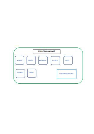 Reward Chart Format