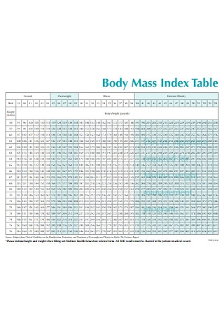 Sample Body Mass Index Table