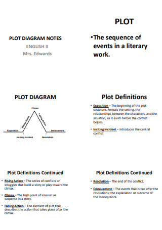 Sample Plot Diagram Notes