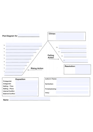 Sample Plot Diagram