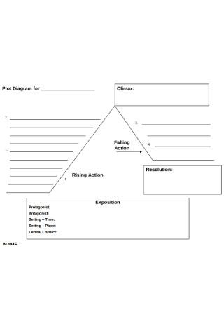 School Plot Diagram