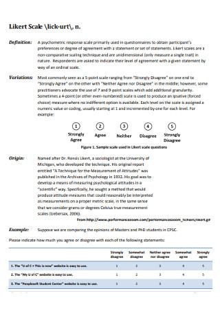 Standard likert Scale