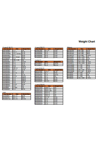 Weight Chart Format