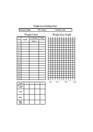 Weight Loss Tracking Chart