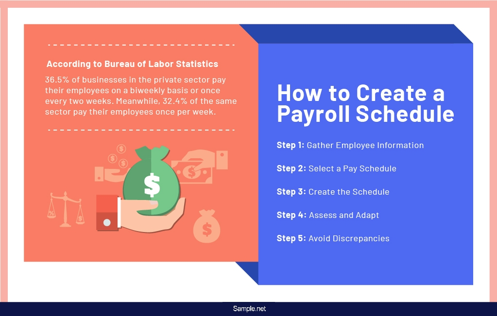biweekly-payroll-schedule-sample-01-net