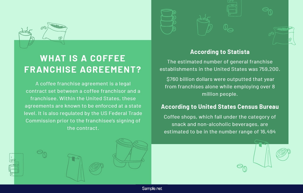 coffee-franchise-agreement-sample-net-01