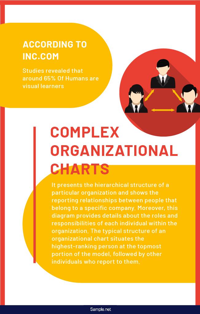 complex-organizational-chart-template-sample-net-01