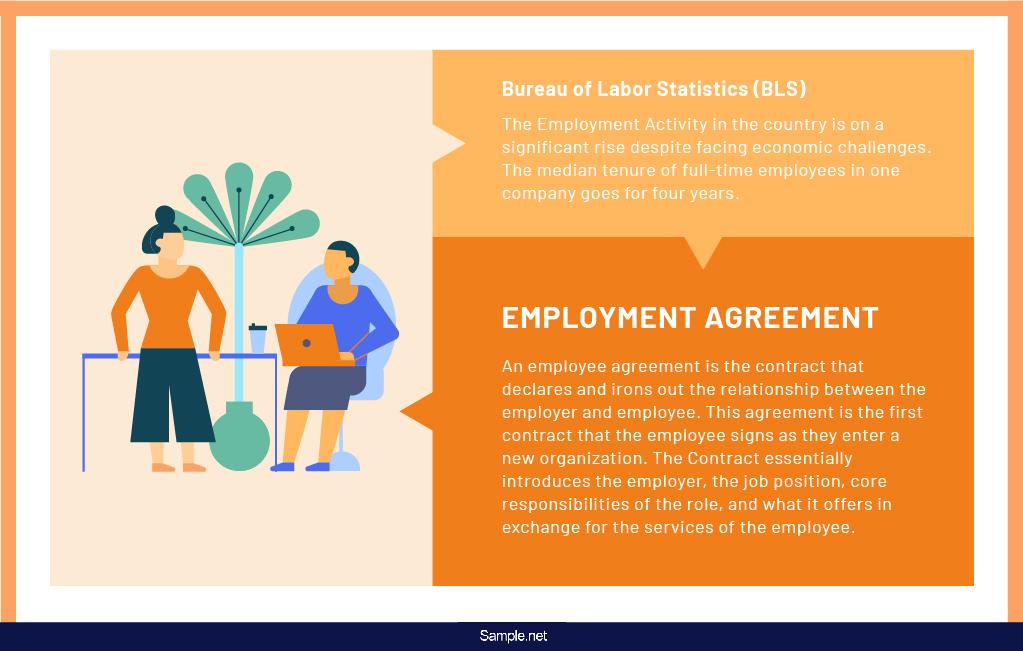 contractor-employment-agreement-sample-net-01