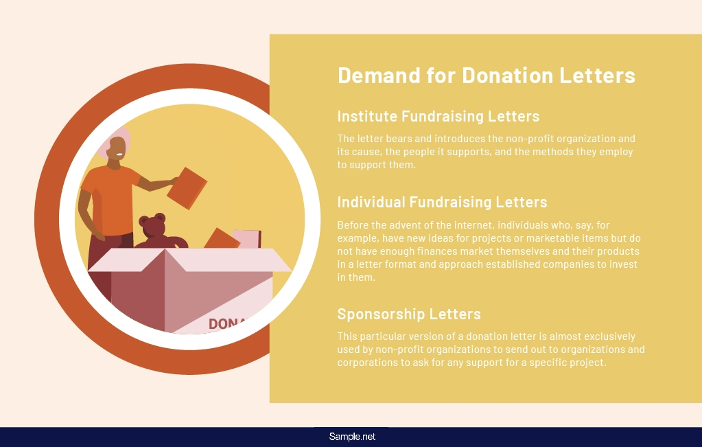 fundraising-letter-sample-net-01
