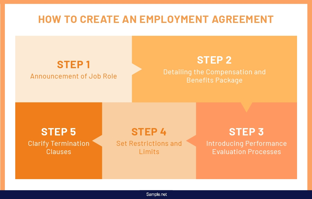 manager-employment-agreement-sample-net-01