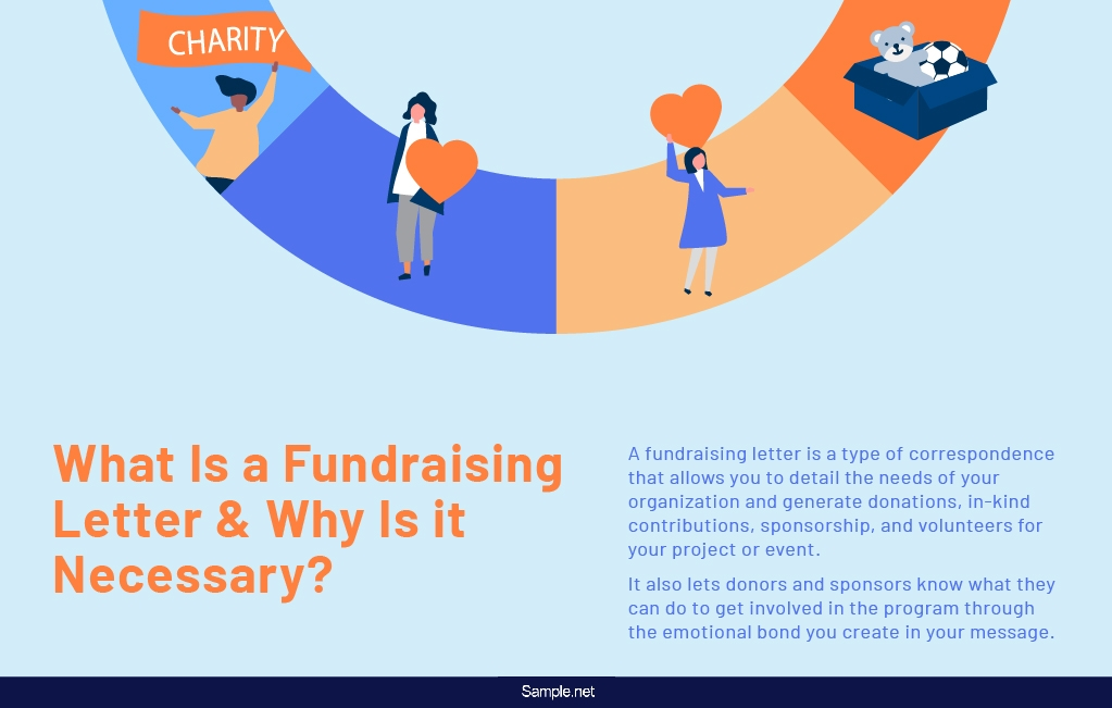 non-profit-fundraising-letter-sample-01-net