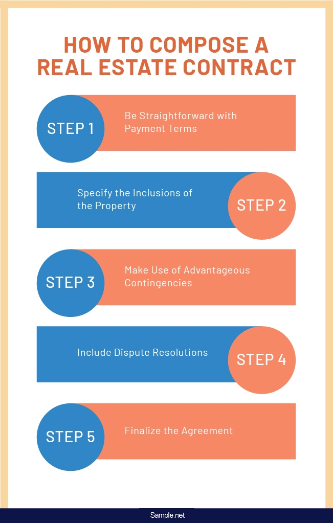 property-real-estate-contract-sample-net-01