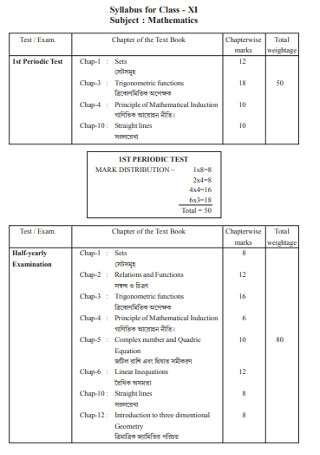 Basic Syllabus Templates