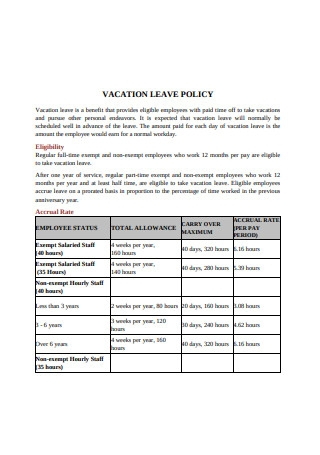 Basic Vacation Leave Policy Format