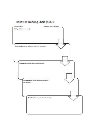 Behavior Tracking Chart Format