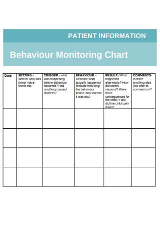 Behaviour Monitoring Chart