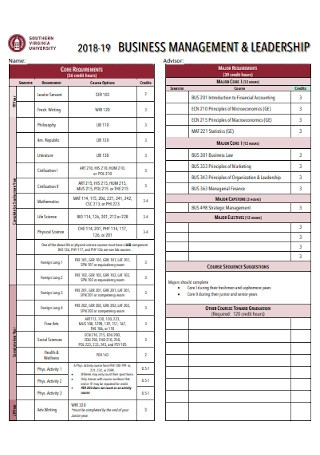 Business Management and Leadership Major Checklist