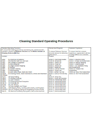 Cleaning Standard Operating Procedures