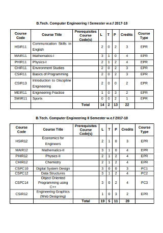 Computer Engineering Semester Syllabus