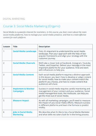 Digital Marketing Syllabus Template