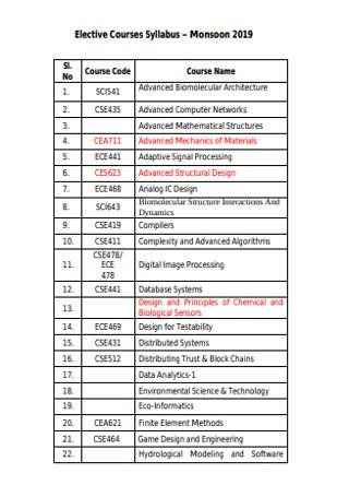 Elective Courses Syllabus