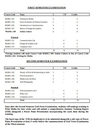 First Semister Examination Syllabus