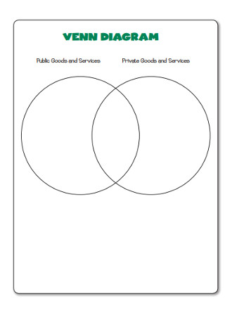 Goods Venn Diagram Template