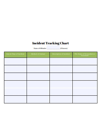 Incident Tracking Chart