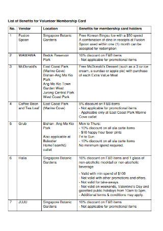 List of Benefits for Volunteer Membership Card