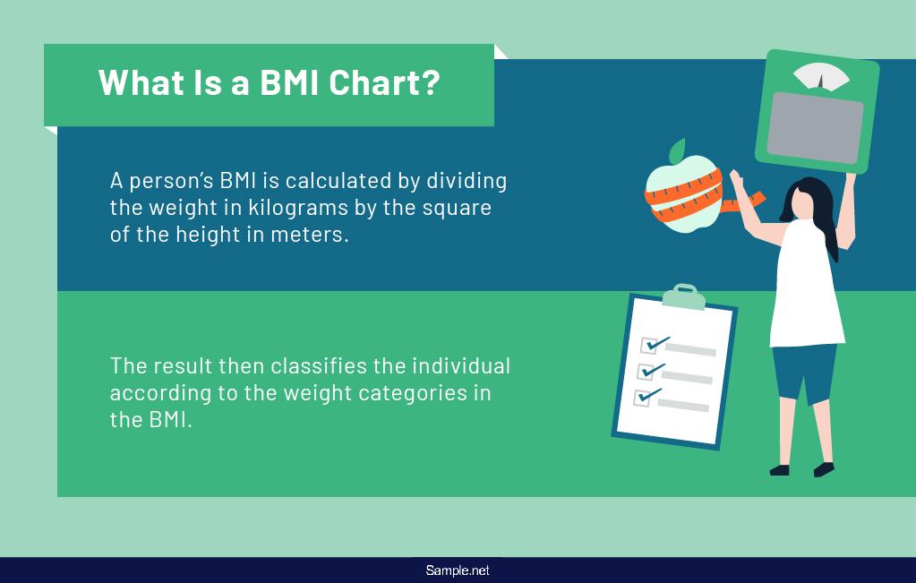 male-bmi-chart-sample-net-01