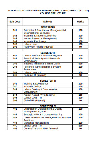 Master Degree Course Syllabus
