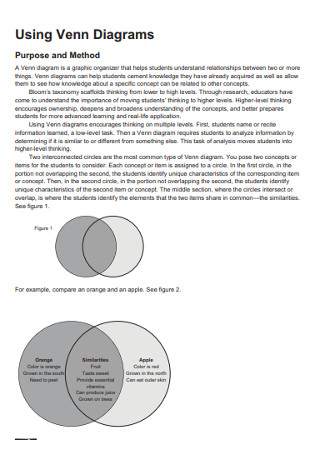 Methods of Venn Diagrams