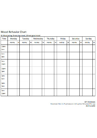Mood Behavior Chart