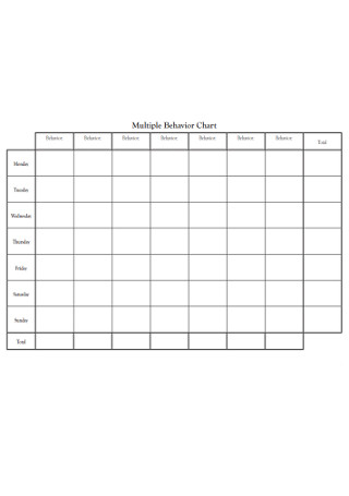 Multiple Behavior Chart