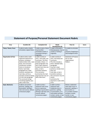 Personal Statement of purpose Templates