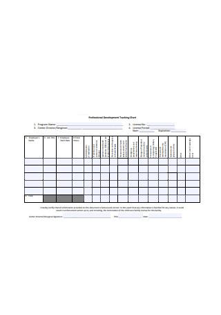 Professional Development Tracking Chart